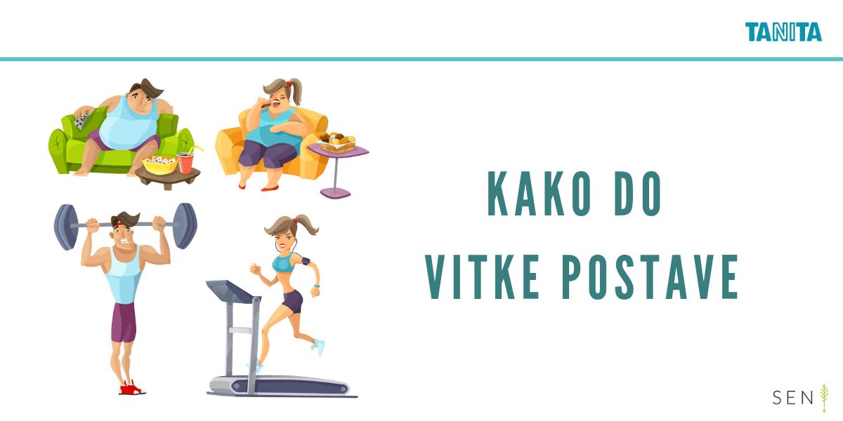 kako-do-vitke-postave-blog-post-compressor